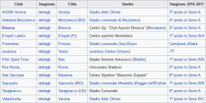serie-a-donne